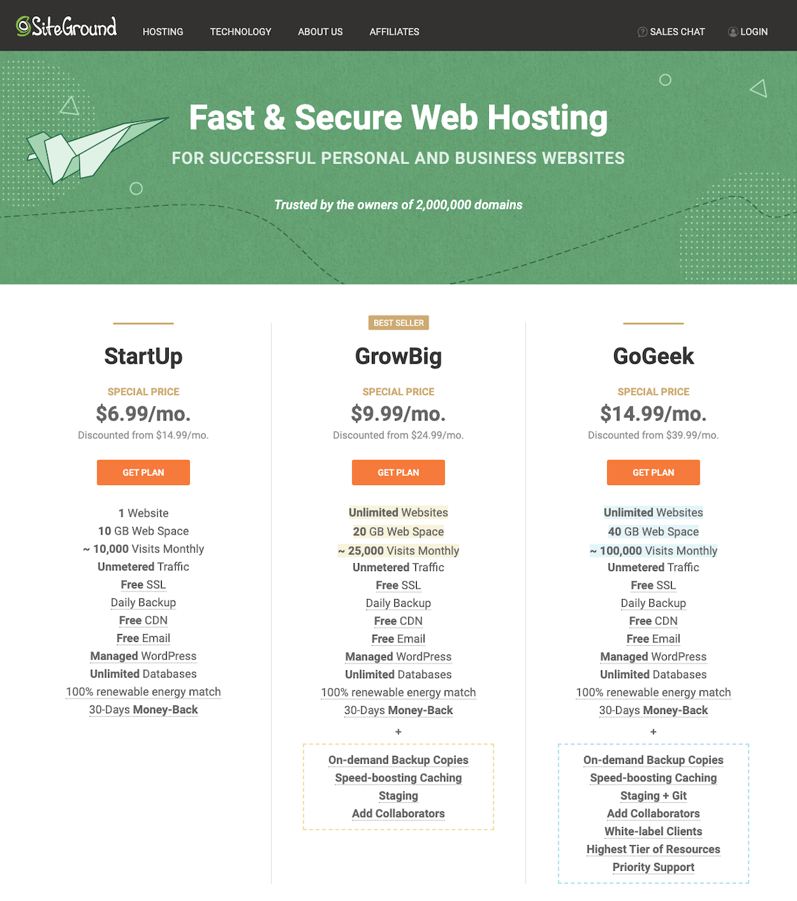 SiteGround Shared Hosting Plans