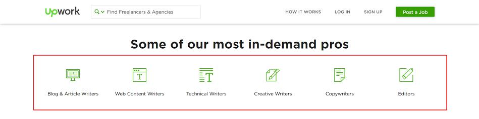 Upwork online writing jobs