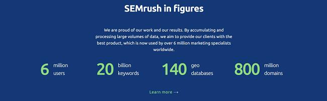 Semrush in figures