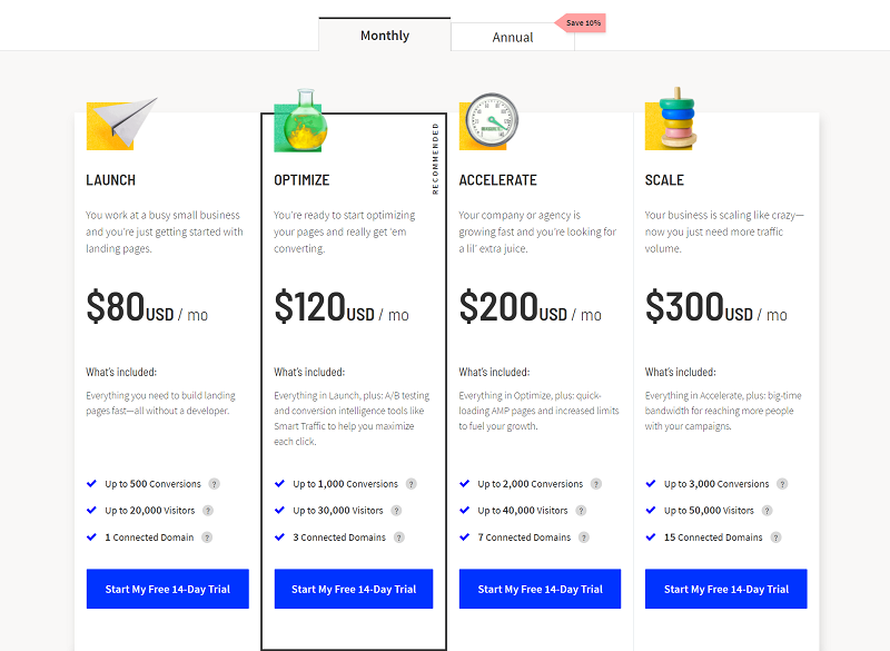 Unbounce Pricing & Plans
