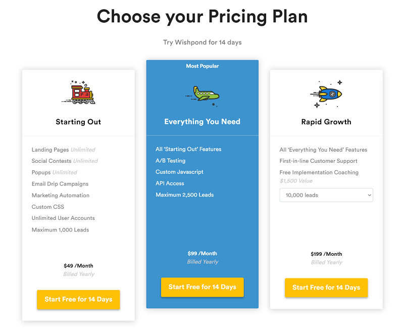 Wishpond Pricing & Plans